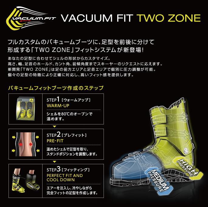 fischer vacuum fit TWO ZONE