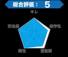 HEXグラフ